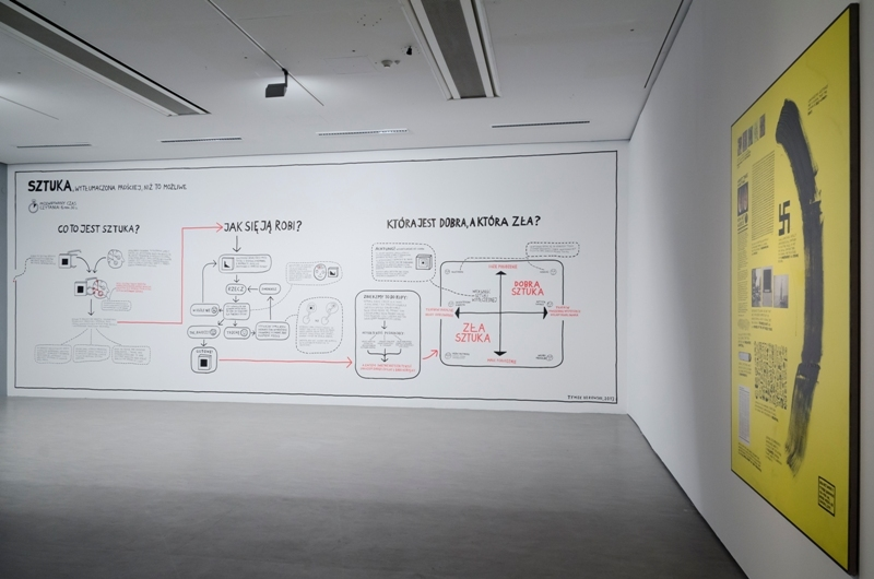 Tymek BorowskSztuka, wytłumaczona prościej, niż tomożliwe, 2013, mural.